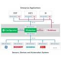 Integrar datos de PLC's a Bases de Datos