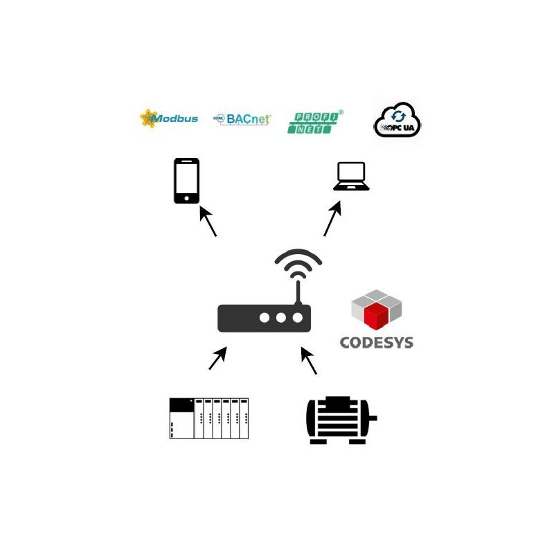 Codesys Industrial Gateway